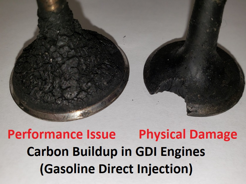 GDI: Gasoline Direct Injection Engines